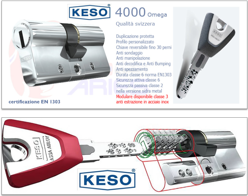 KESO4000